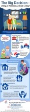 The Big Decision Living at Home or Assisted living